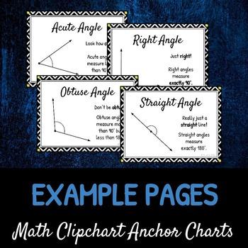 Types of Angles: DIY Math Anchor Chart CLIPCHART
