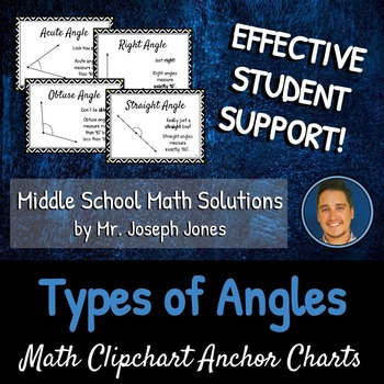 Types of Angles: DIY Math Anchor Chart CLIPCHART