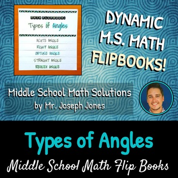 Types of Angles Flip Book