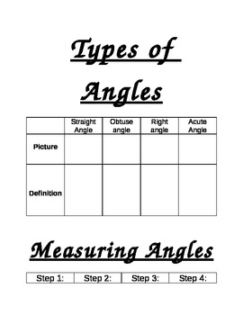 Types of Angles Graphic Organizer