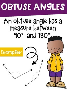 Types of Angles Math Posters with a Colorful Kids Melonheadz Theme