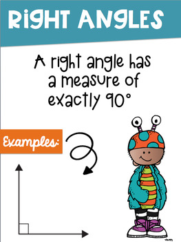 Types of Angles Math Posters with a Friendly Monster Theme