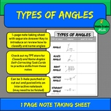 Types of Angles Note Taking Sheet