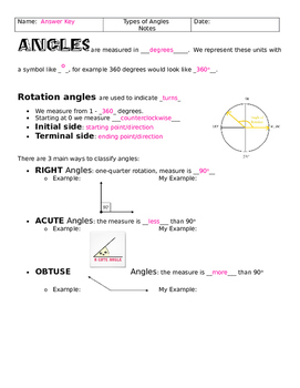 Types of Angles Notes - rotation, right, acute, obtuse