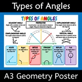 Types of Angles Poster A3 Wall Display