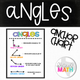 Classifying Angles: Poster/ Graphic Organizer/ Anchor Chart!