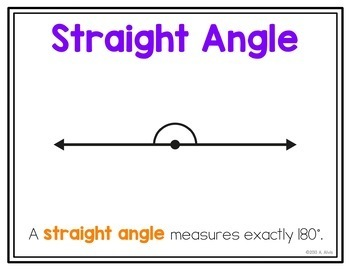 Types of Angles Posters and Interactive Notebook INB Set