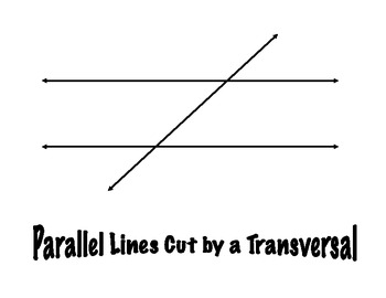 Types of Angles Review