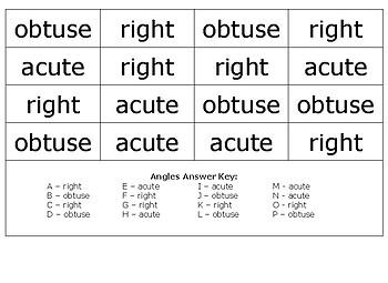 Types of Angles Task Box Activity