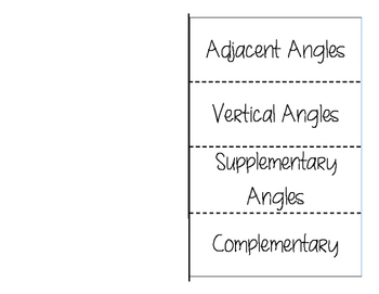 Types of Angles foldable