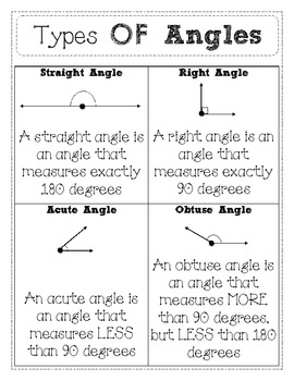 Angles - Lessons - Tes Teach