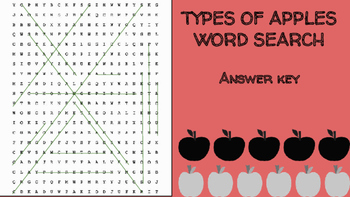 Types of Apples Word Search; FACS Culinary Bellringer Appleseed Apple Fall Farm