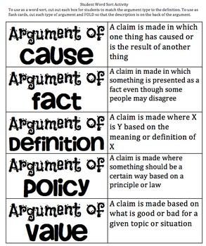 Types of Argument Interactive Lesson Plan Bundle