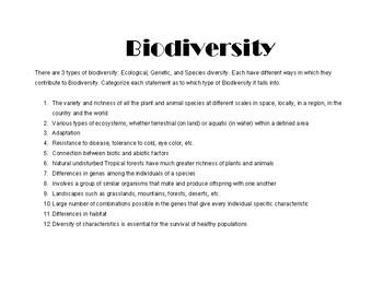 Types of Biodiversity