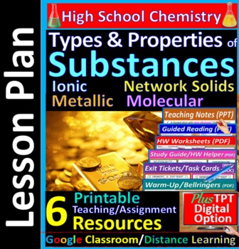 Types of Bonds & Substances; Ionic Covalent Metallic: Guided HS Chemistry Notes