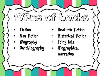 Types of Books Posters!