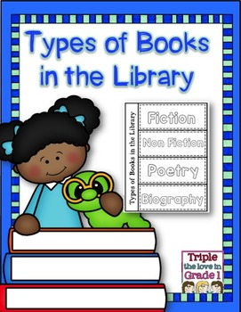 Types of Books in the Library