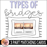 Types of Bridges 3 Part Matching Cards