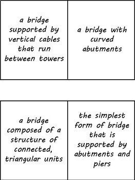 Types of Bridges 3 Part Matching Cards