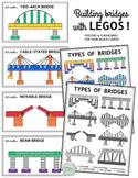 Types of Bridges - LEGOS / Block Center - Posters & Flashcards