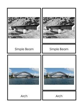 Montessori Types of Bridges 3 Part Cards