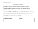 Types of Bullying Comic Assignment and Rubric