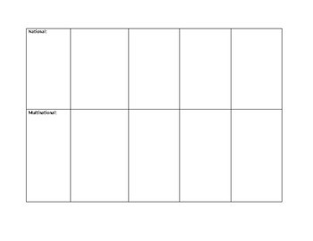 Types of Business Graphic Organizer