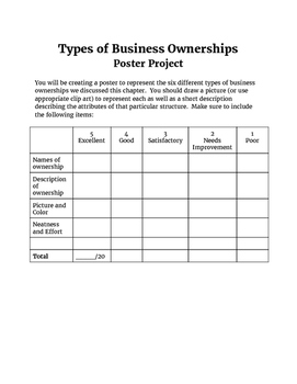 Types of Business Ownerships