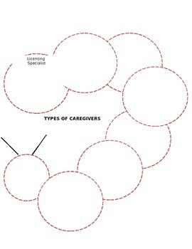 Types of Caregivers for Children