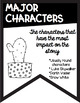 Types of Character Banners with Cactus Theme ~Black & White~ For Easy Printing