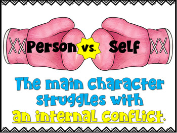 Types of Character Conflict Posters and Worksheet