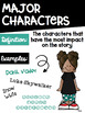 Types of Character Posters ~Colorful Kids~