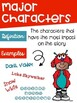 Types of Character Posters ~Friendly Monster Theme~