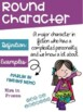 Types of Character Posters ~Superhero Kids Theme~
