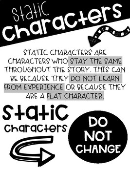 Types of Characters Display Posters