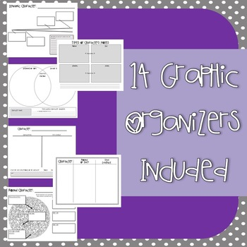 Types of Characters Graphic Organizers (Round, Flat, Dynamic, Static)