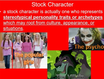 Types of Characters Interactive PowerPoint Presentation