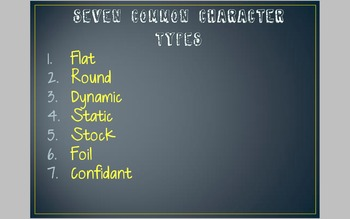 Types of Characters: Slides