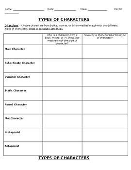 Types of Characters Worksheet