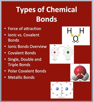 Types of Chemical Bonds - Chemistry Lesson Package