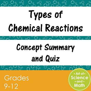 Types of Chemical Reactions - High School Science