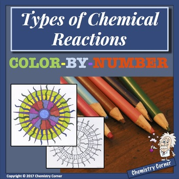 Types of Chemical Reactions: COLOR-BY-NUMBER