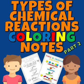 Types of Chemical Reactions Coloring Notes #2