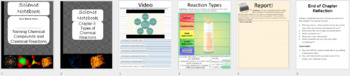 Types of Chemical Reactions - Digital Interactive Notebook Pages