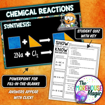 CHEMICAL REACTIONS SCIENCE DOODLE NOTE, INTERACTIVE NOTEBOOK, ANCHOR CHART
