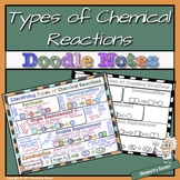 Types of Chemical Reactions Doodle Notes