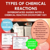 Types of Chemical Reactions Graphic Organizer Foldable