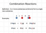 Types of Chemical Reactions PowerPoint
