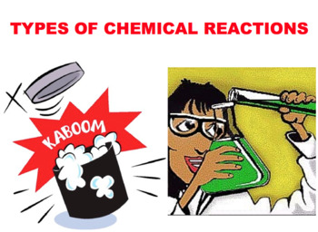 Types of Chemical Reactions - Predicting Products Practice (Editable)