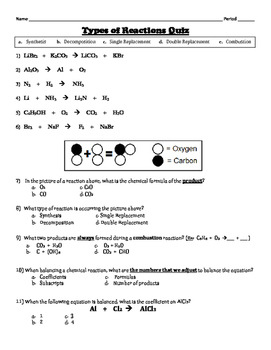 Types of Chemical Reactions Quiz